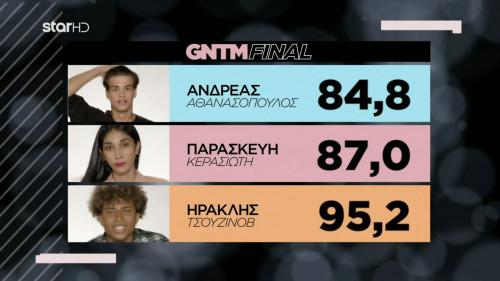 GNTM: Ο Ηρακλής Τσουζίνοφ ο μεγάλος νικητής του φετινού κύκλου του reality μόδας